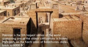 Mehrgarh Balochistan