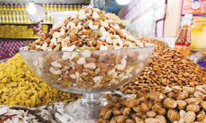 Quetta Famous Things